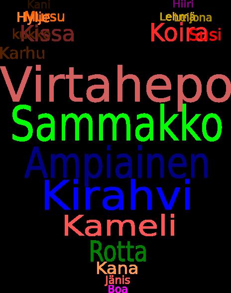 kuvakollaasi ohjelma Savonlinna